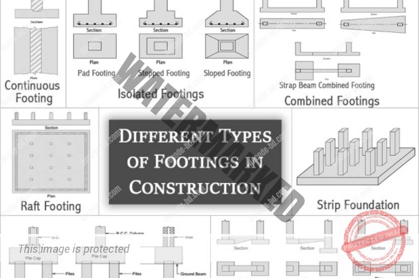 Different Types of Footings used in construction.What, where and when to use?