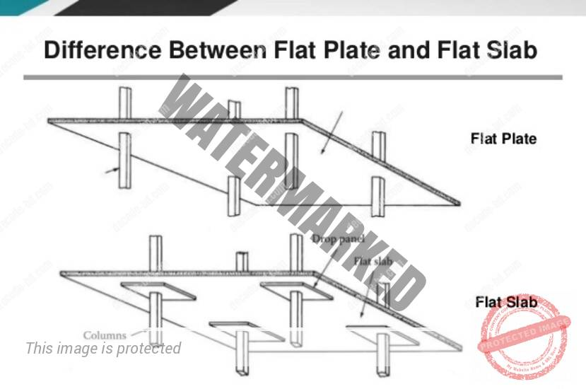 Difference between Flat slab and Flat plate slab