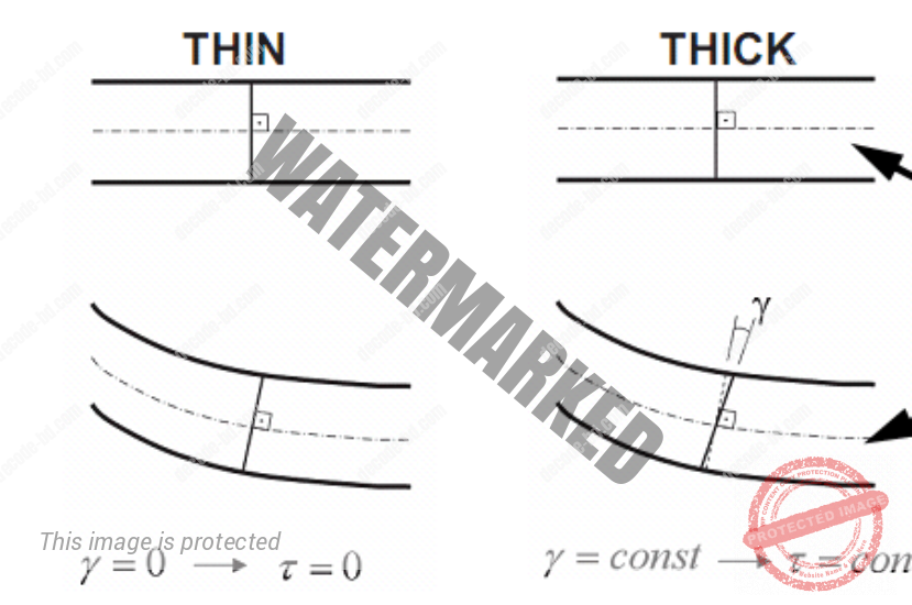 What is the difference between thin and thick shell?