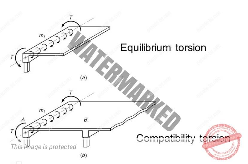 Equilibrium Torsion & Compatibility Torsion