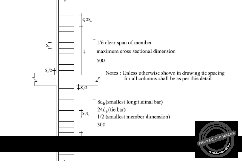 RCC Column Requires Closer Stirrup Spacing at Top and Bottom end. Here is why?